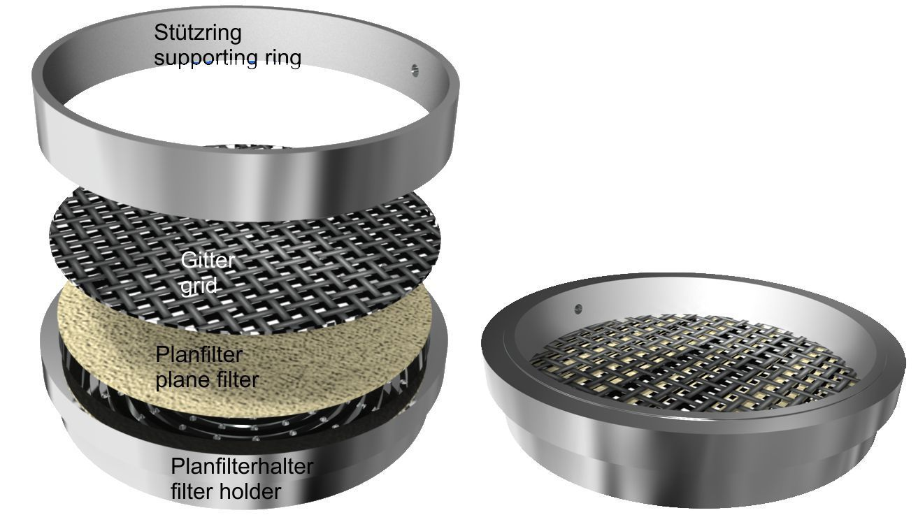 Wire mesh disc directly above plane filter Ø 45 mm - Gothe